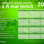 calendarul fericirii