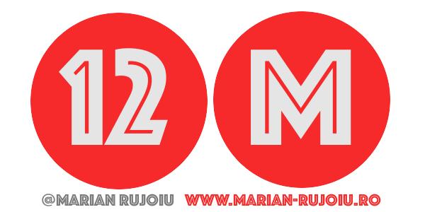 stresul - metoda 12 M - marian rujoiu
